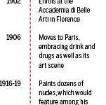 Frieze Special: Fraud and fakery are no surprise in the art world – just ask Modigliani