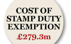 Spears-stamp-duty